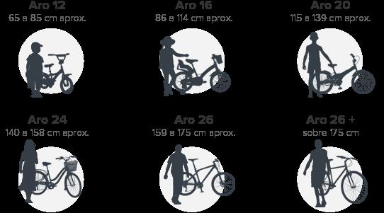 Cómo Enseñar A Un Niño A Usar La Bicicleta: BICICLETAS ARO De 26-24-20-18-16-12 ¡Entra E Infórmate